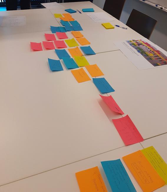 värikkäitä postit-lappuja pöydällä.
