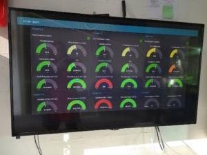 Tietokoneen ruurulla näkyy erilaisia mittareita, joiden avulla voi seurata älykkään puutarhan kasvuolosuhteita.